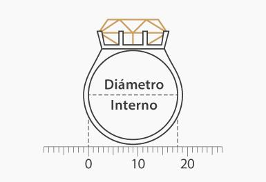 diametro interno anillos
